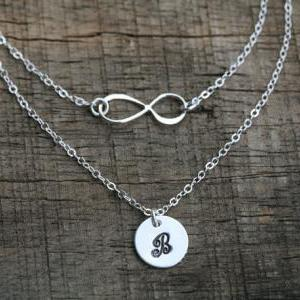 Double layered infinity initial nec..